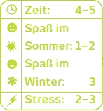 zu_fuss_wertung